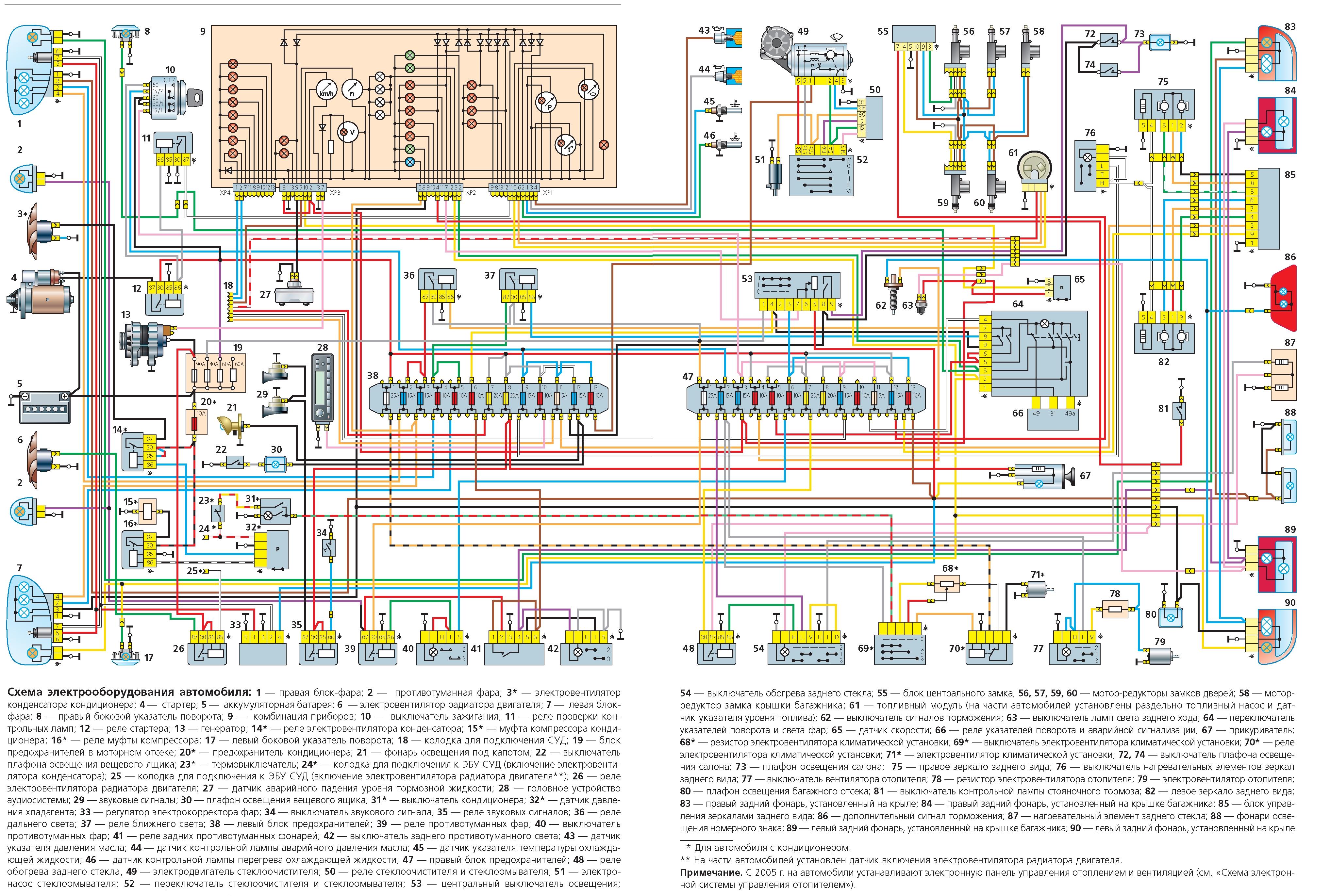схема электрооборудования газ 40524 евро 3