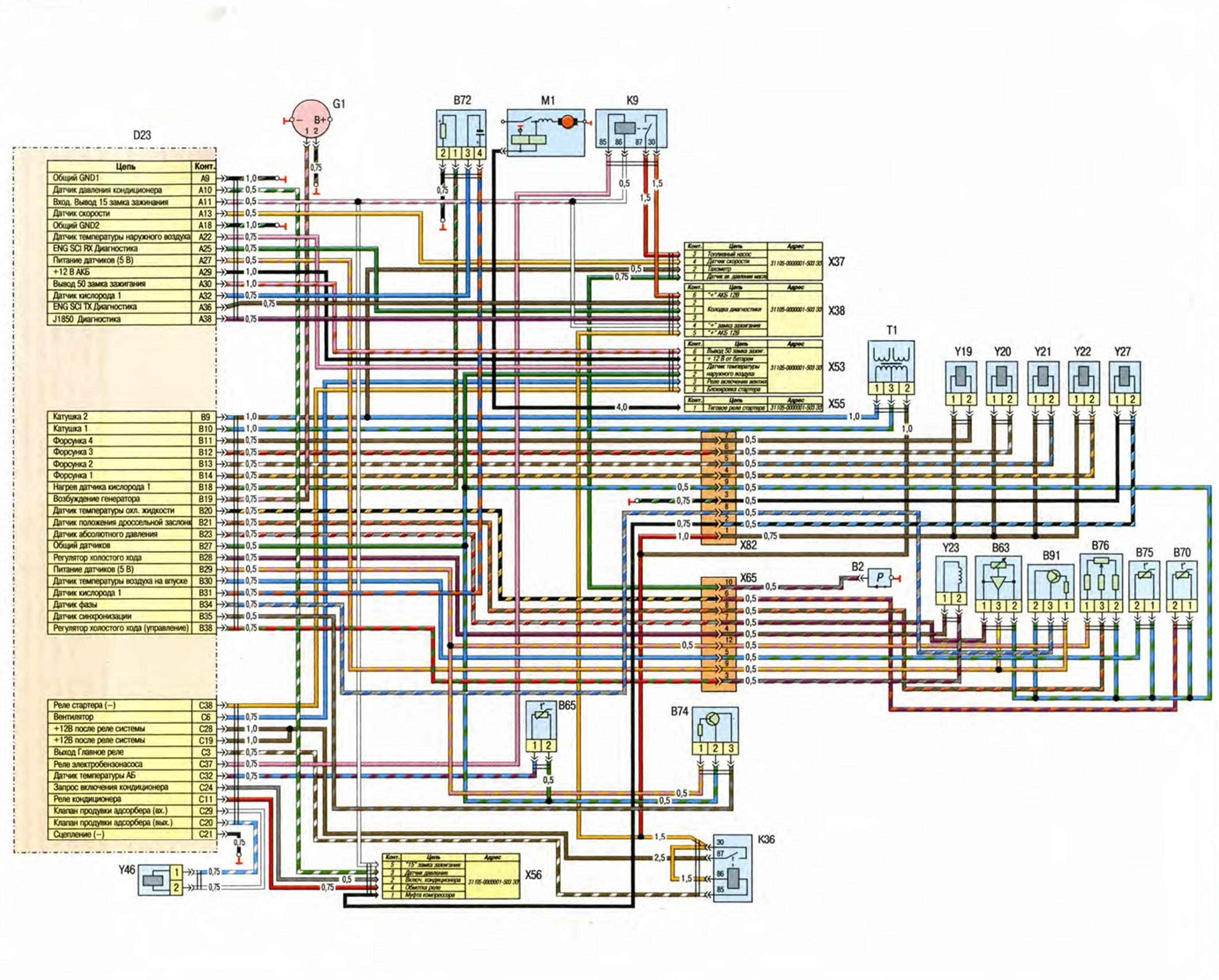 система охлаждения двигателя крайслер схема