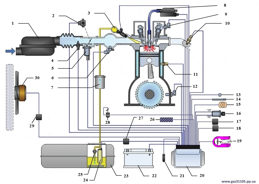 Схема системы охлаждения 31105 крайслер